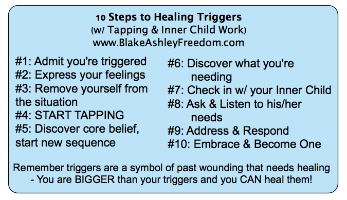Triggers 10 steps graphic